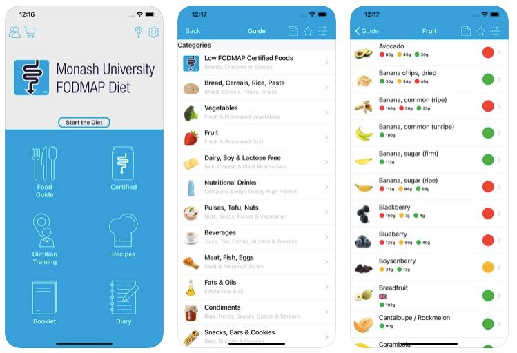 Monash University Fodmap Diet App