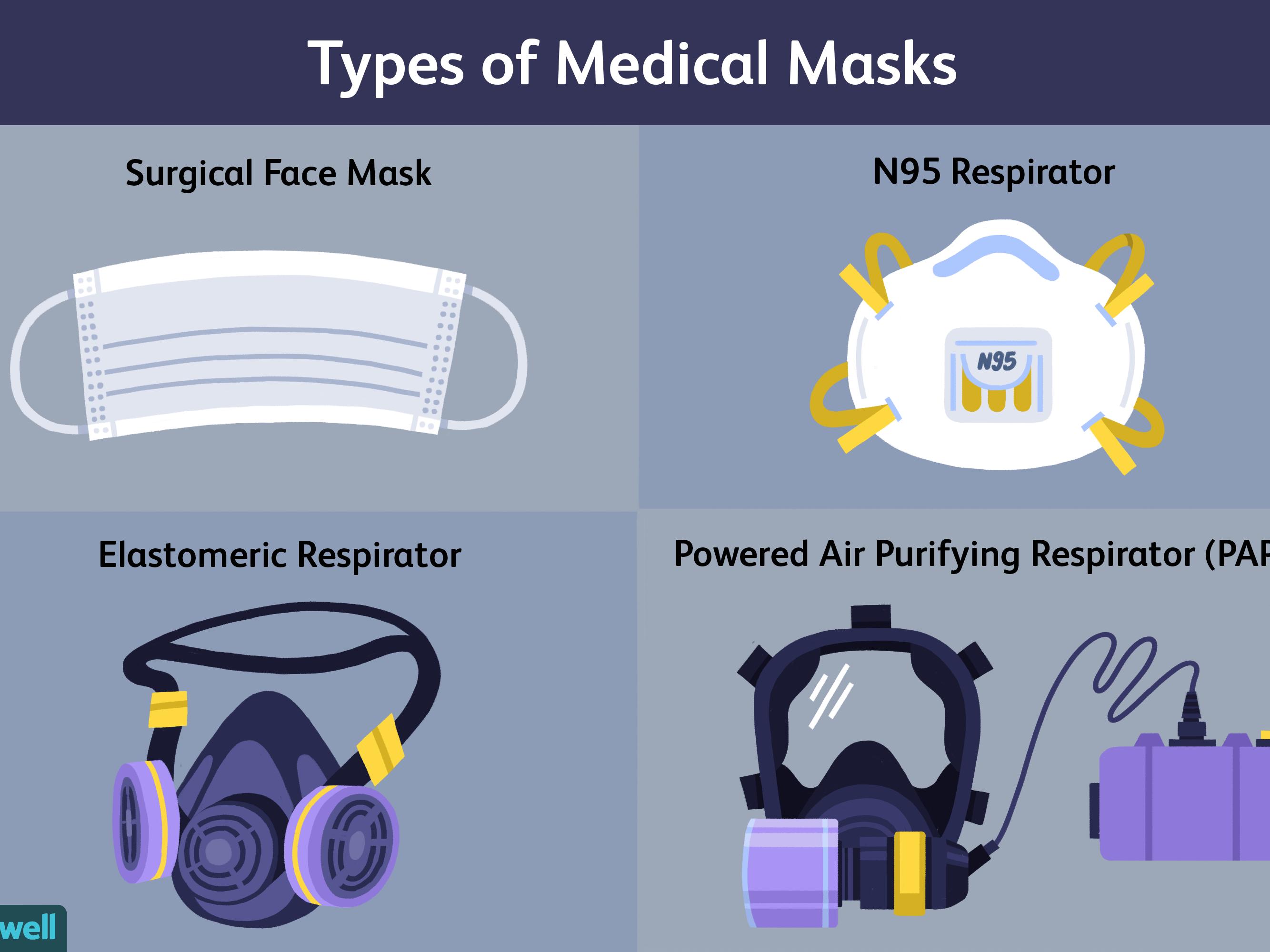 air mask respirator medical