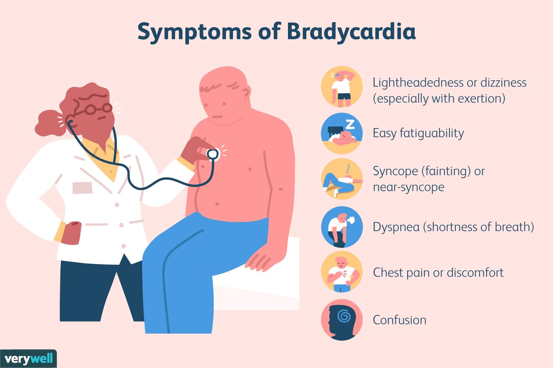 Symptoms of Bradycardia