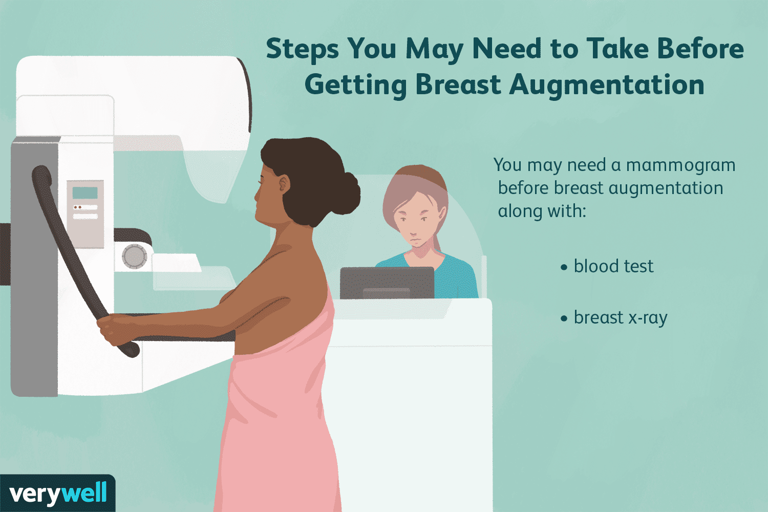 Breast Augmentation Preparation Recovery Long Term Care