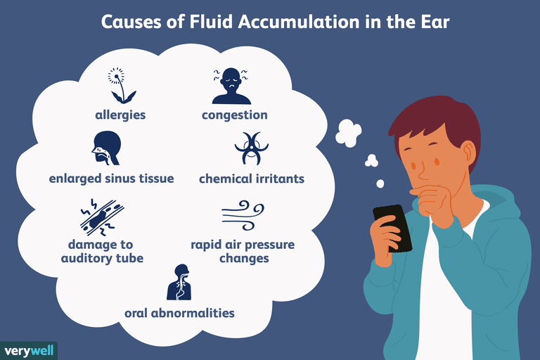 causes of fluid accumulation in the ear