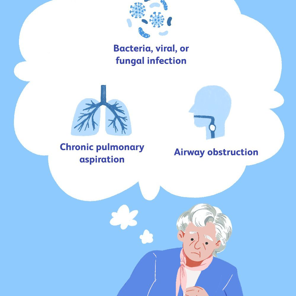 common causes of bronchiectasis