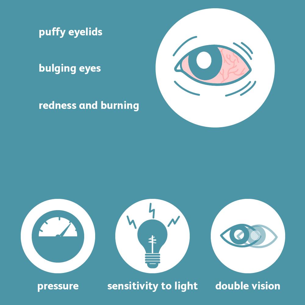 symptoms of graves' ophthalmopathy