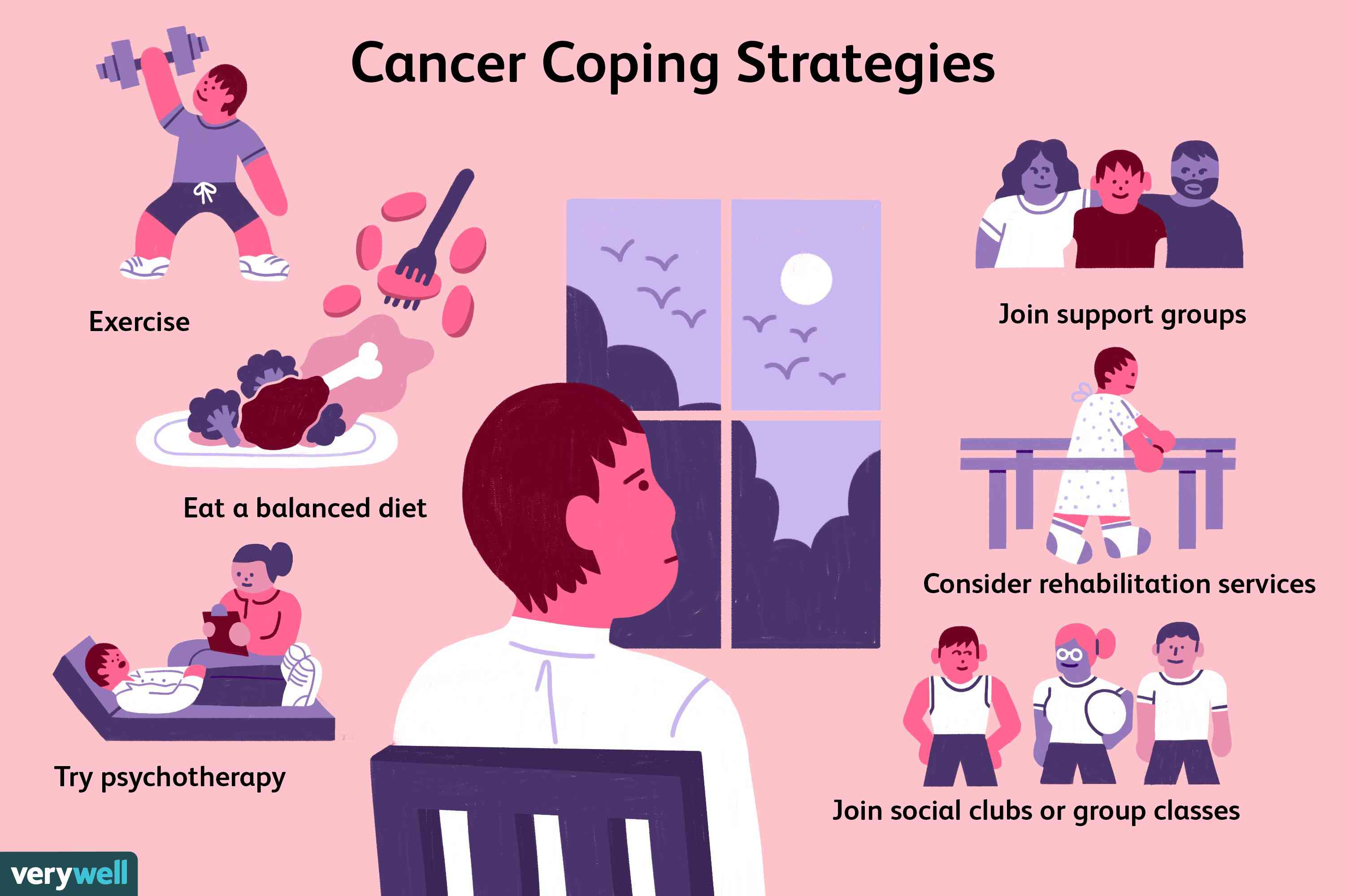 cancer coping strategies