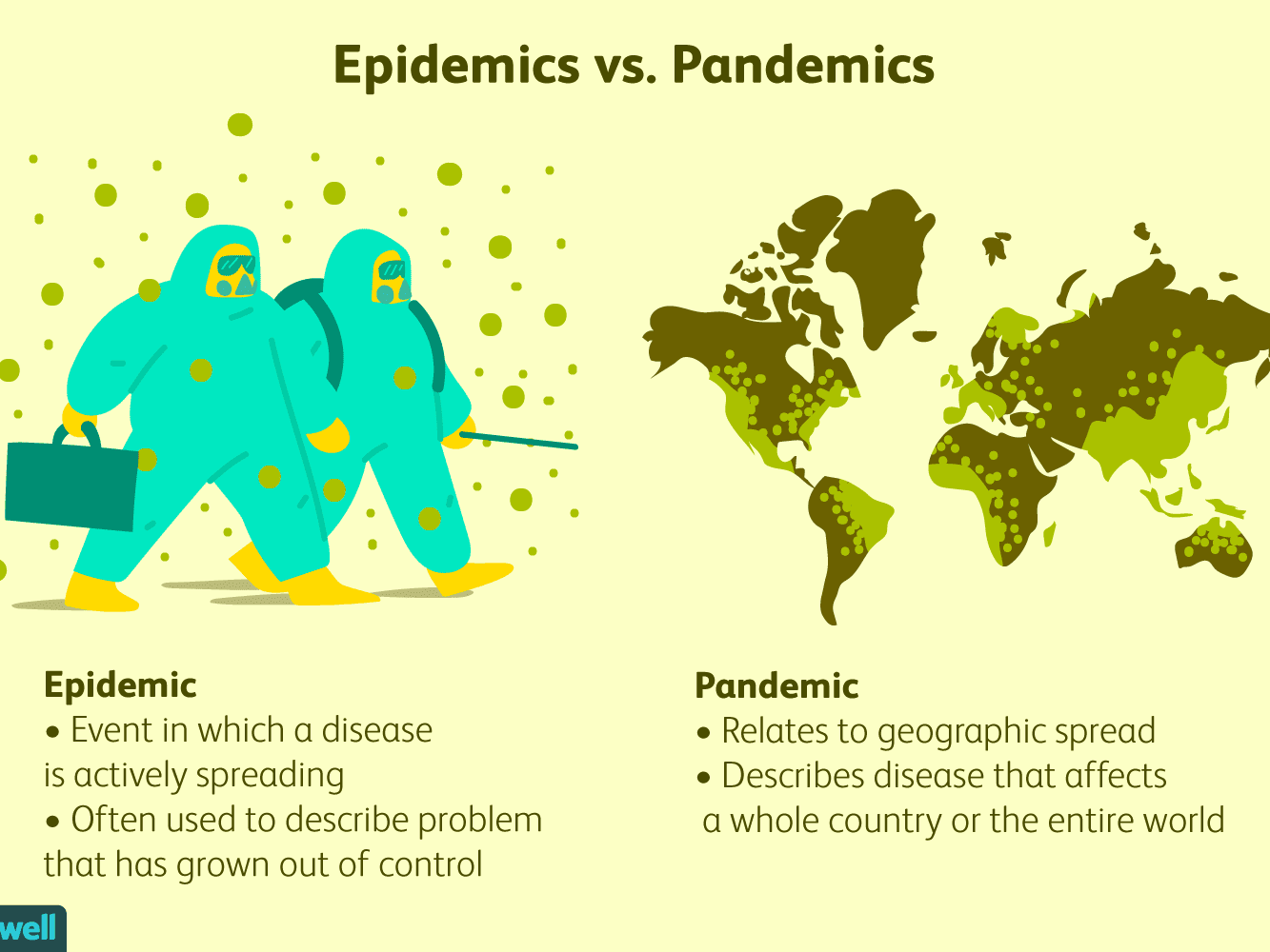 Epidemic Vs Pandemic What Is The Difference Between An Epidemic And Pandemic
