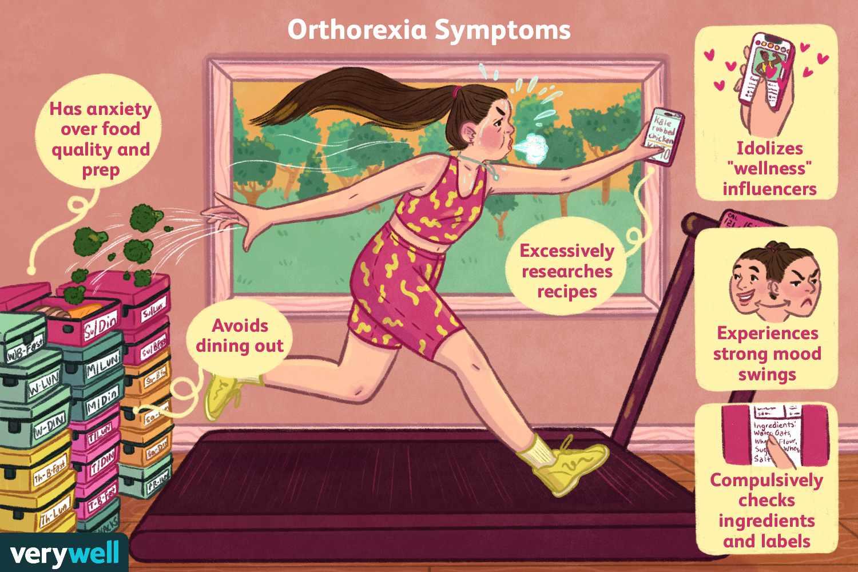 Orthorexia Symptoms