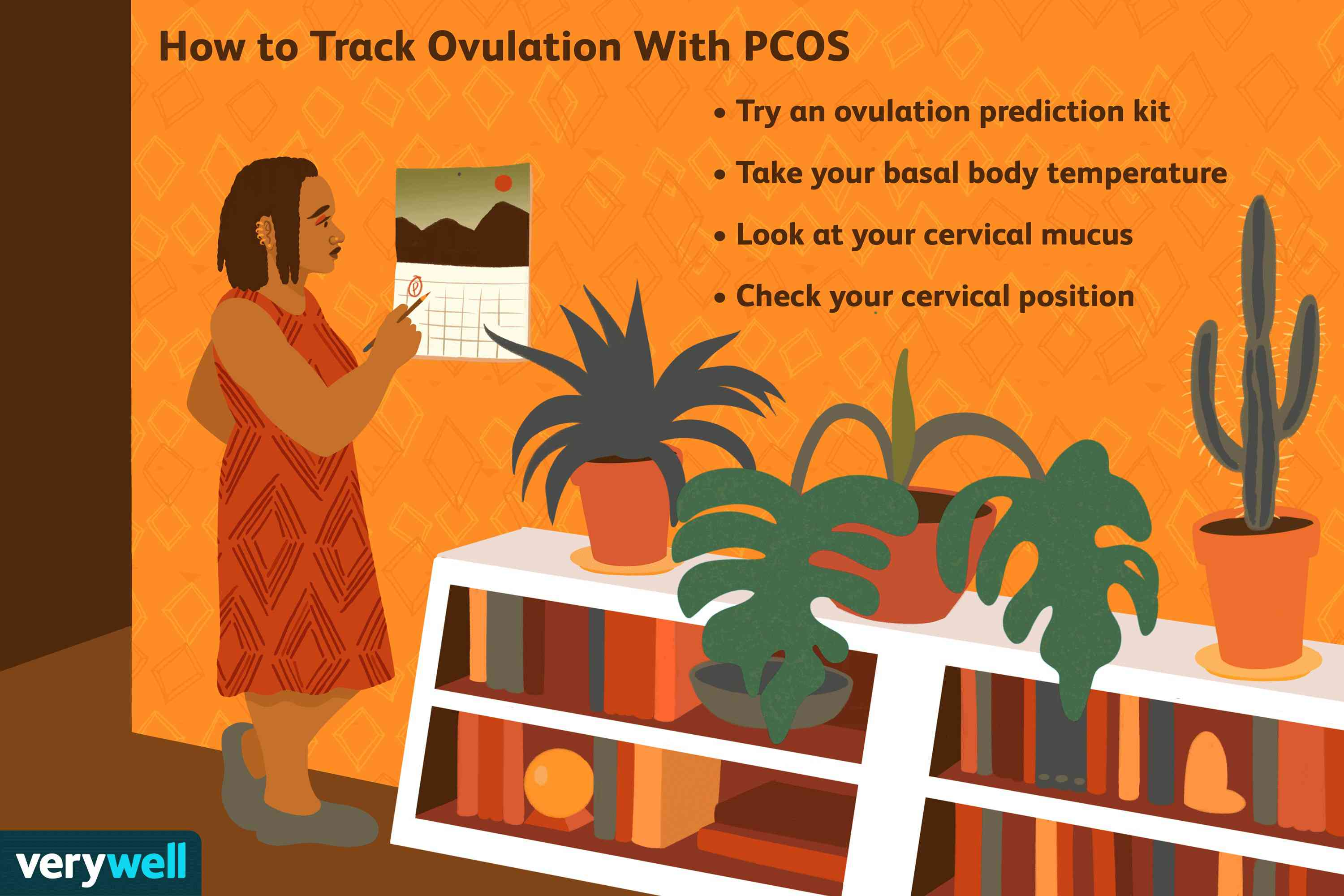 How to Track Ovulation With PCOS