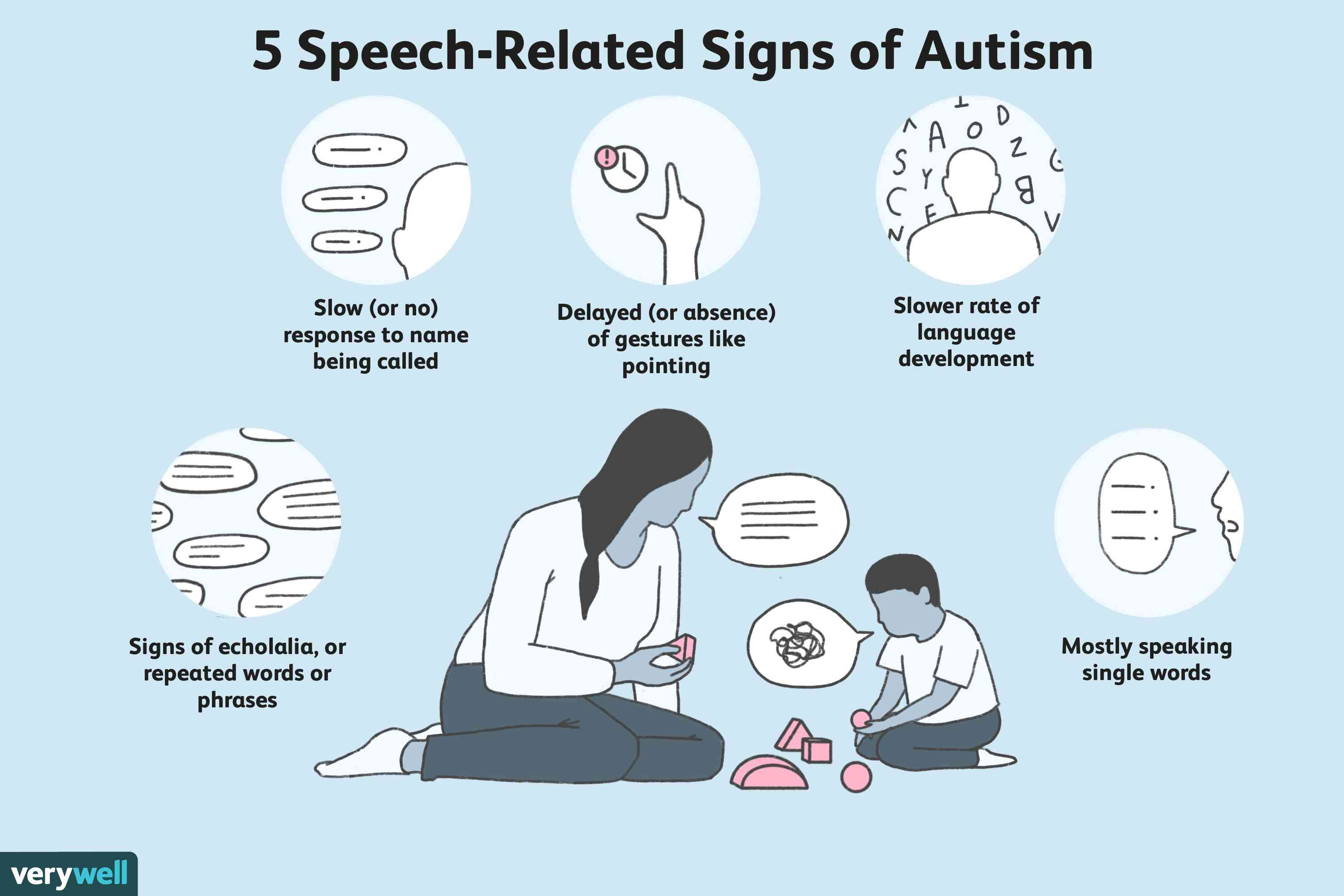 5 Speech-Related Signs of Autism