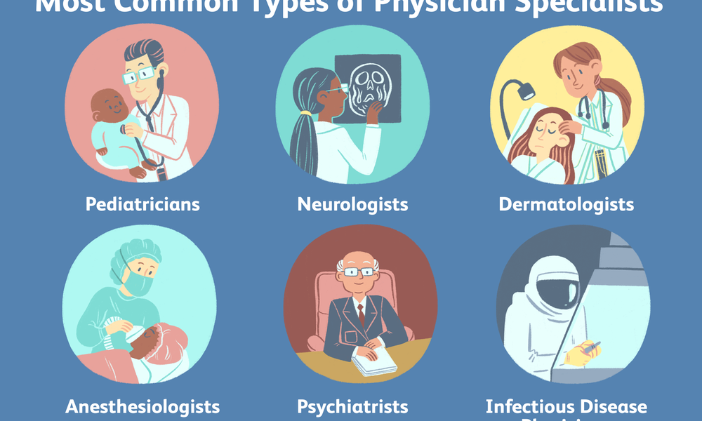Most common types of physician specialists