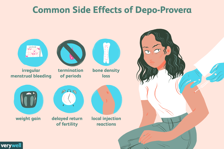 6 Common Depo Provera Side Effects