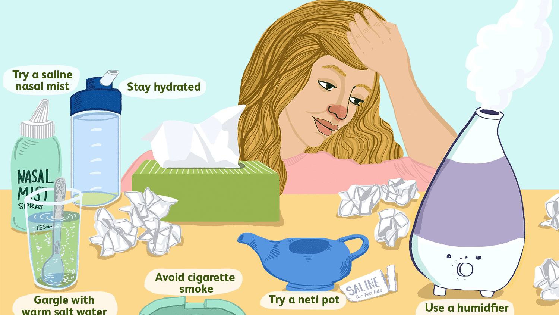 Natural Home Remedies For Post Nasal Drip