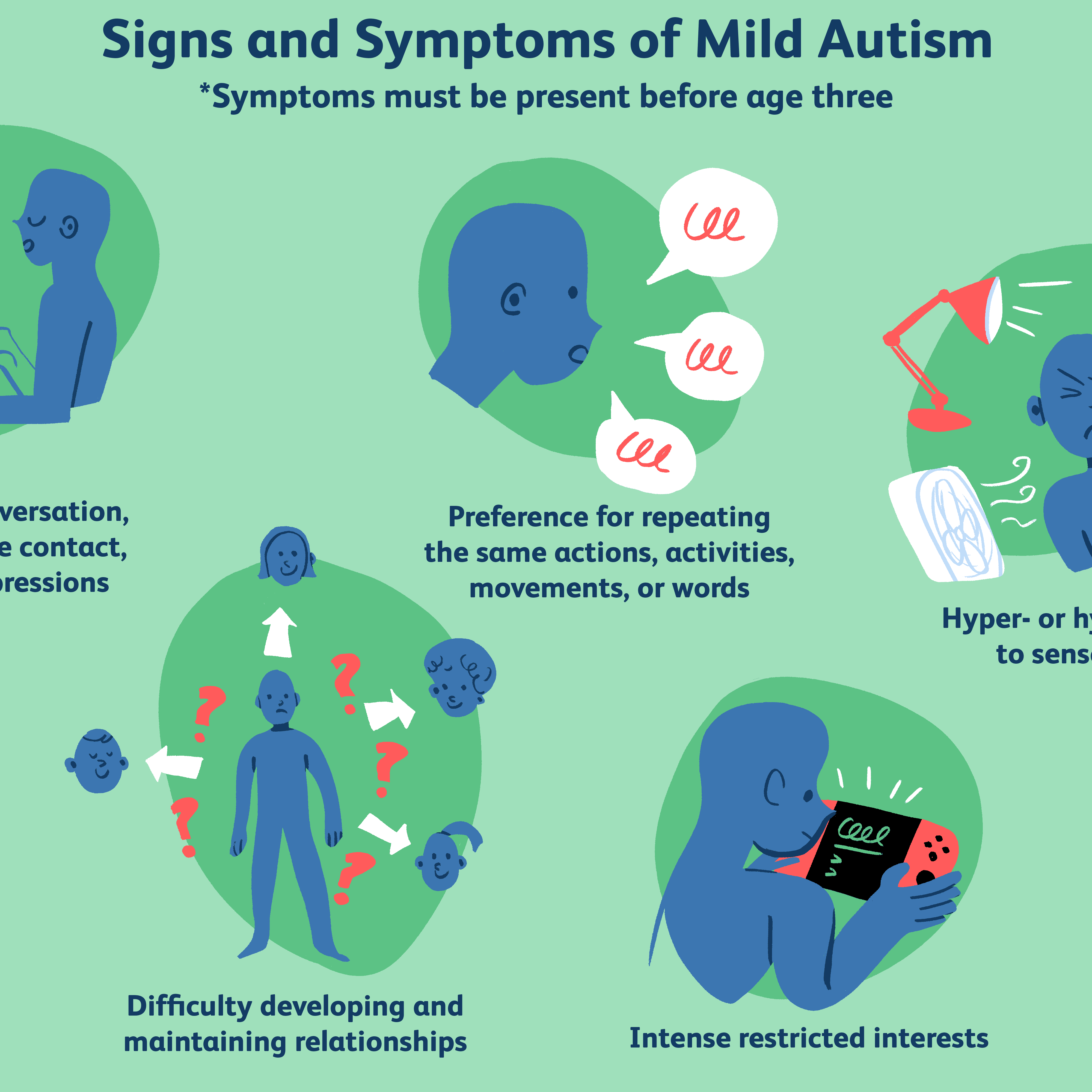Autism In Adults Signs that May Have Been Missed as Kids