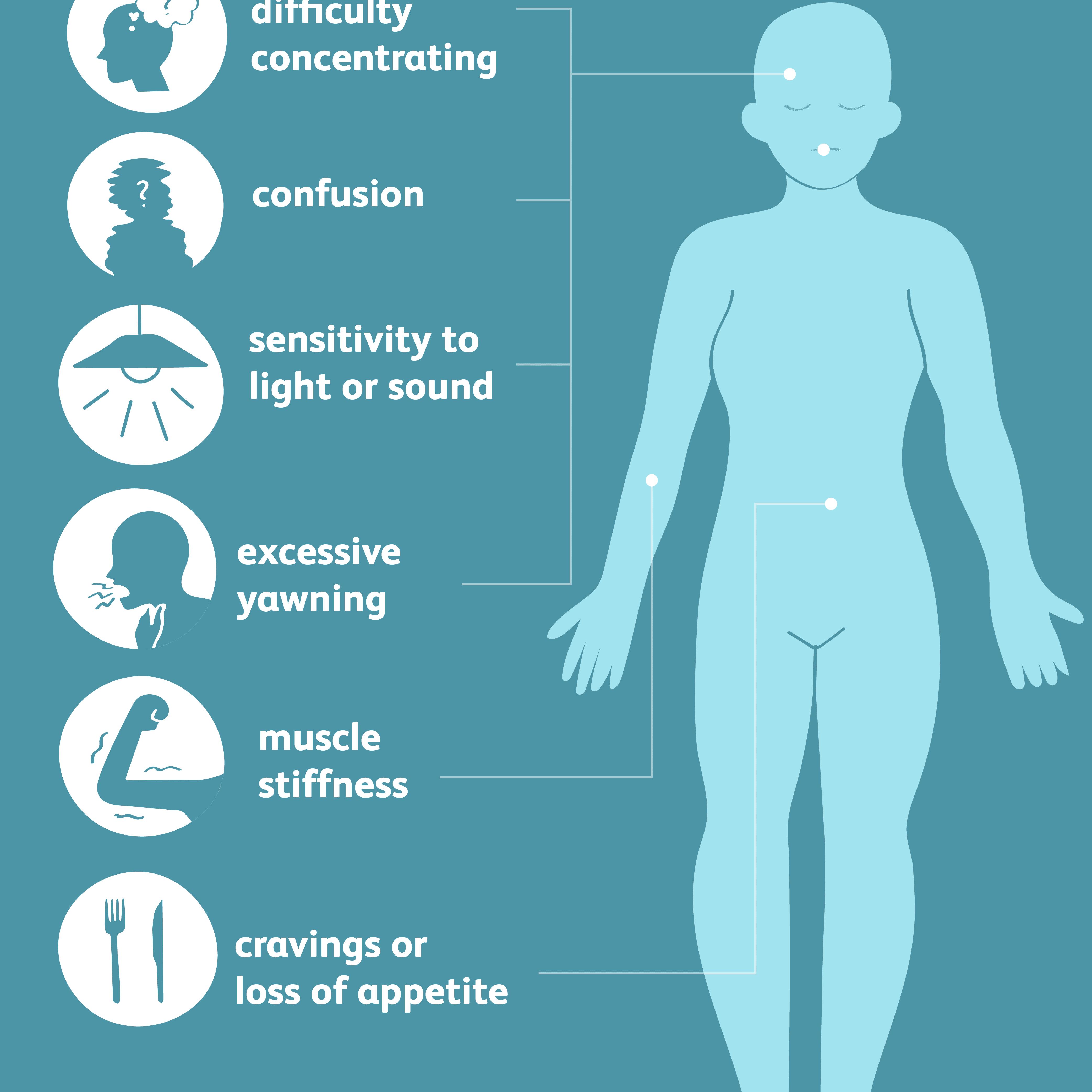 premonitory symptoms of a migraine