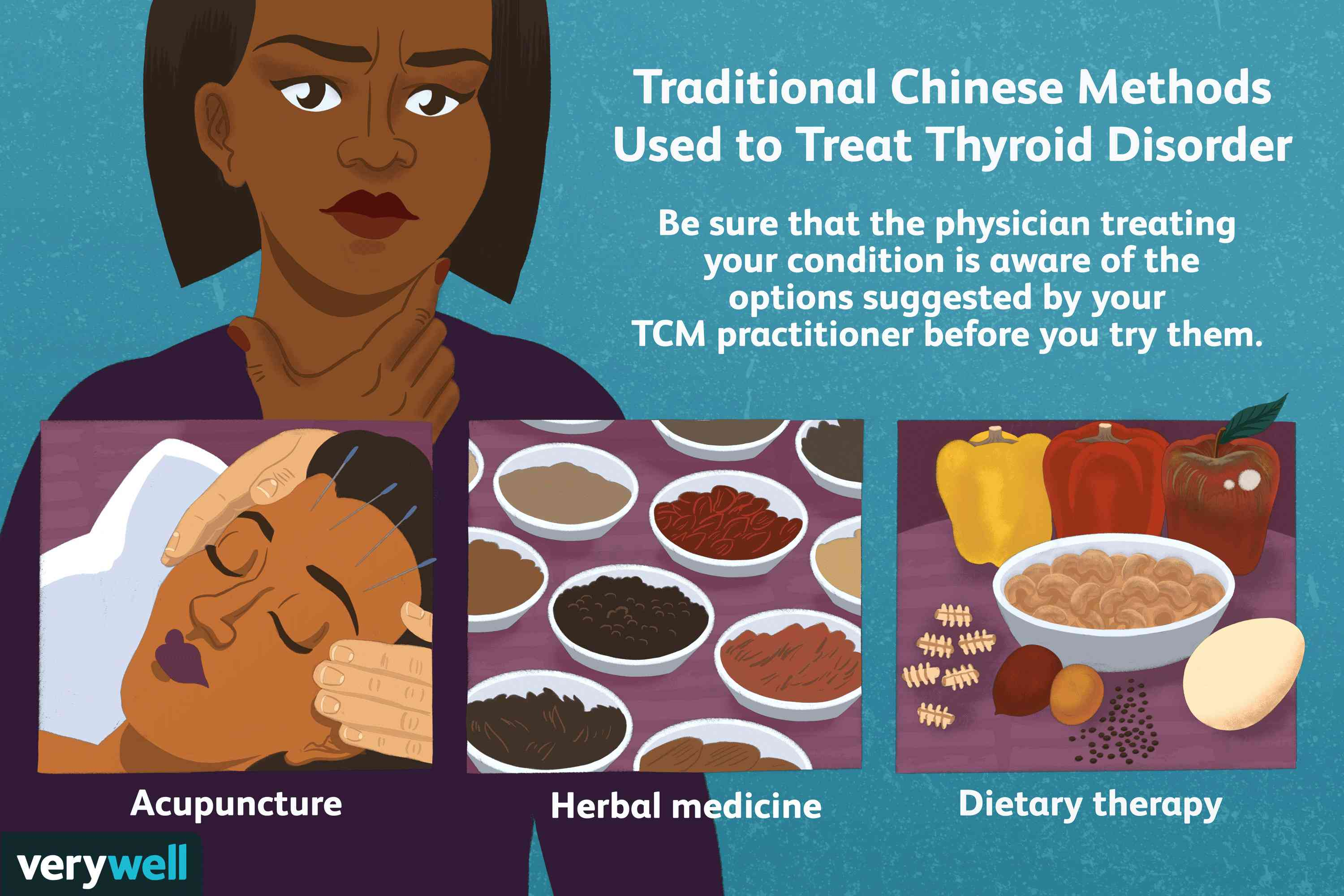 chinese methods to treat thyroid disorder
