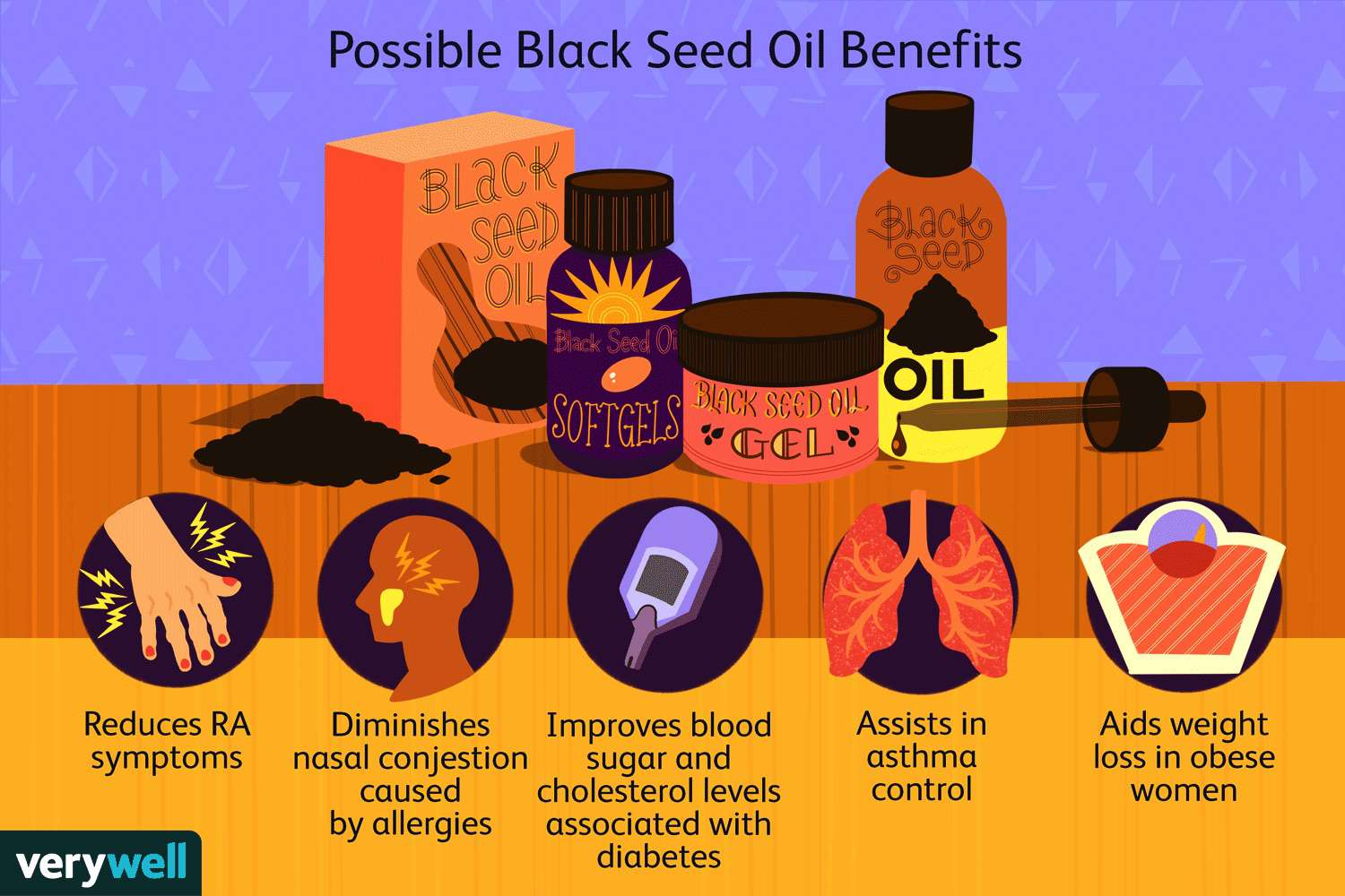 possible black seed oil benefits