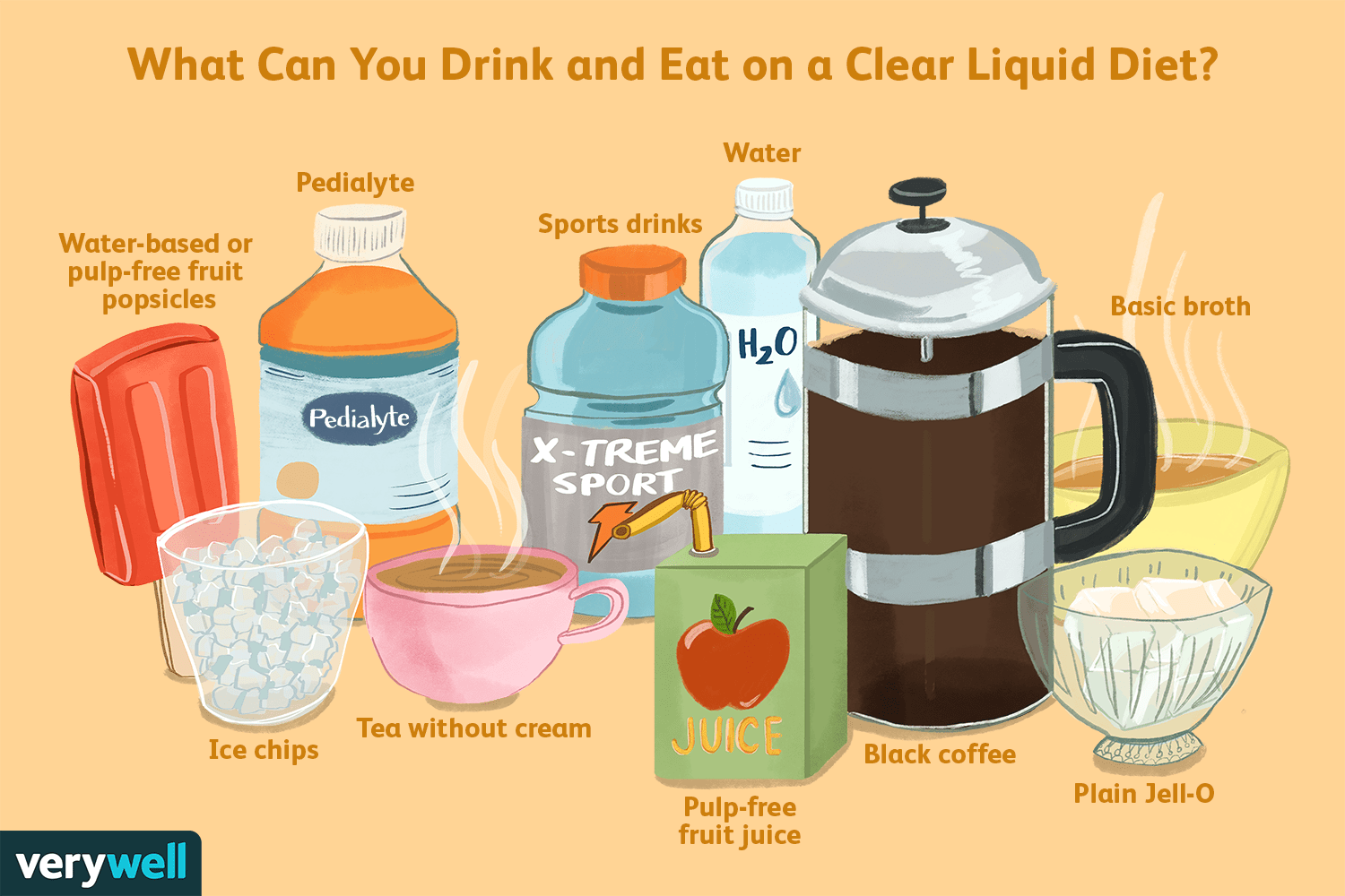 a person on clear liquid diet can have
