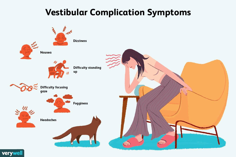 Vestibular Complication Symptoms