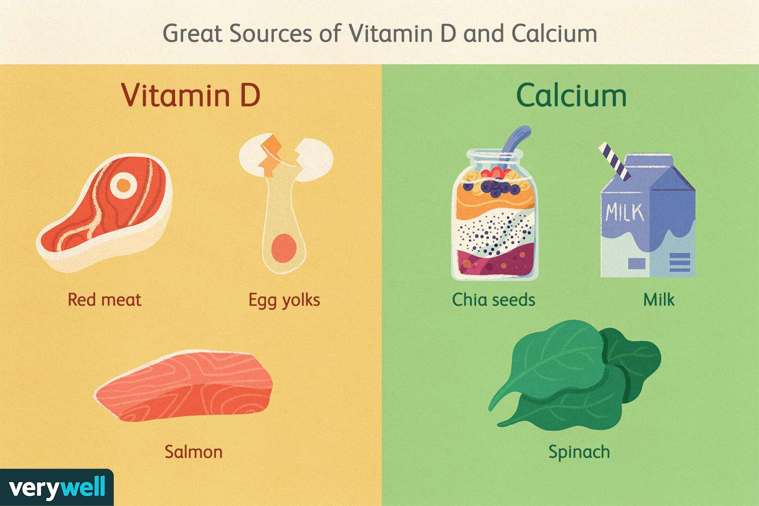 Great Sources of Vitamin D and Calcium