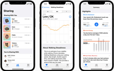 Apple Health app sharing feature.