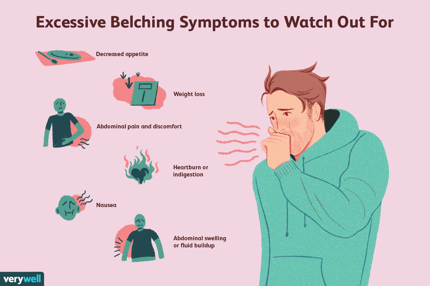 Excessive Belching Symptoms to Watch Out For