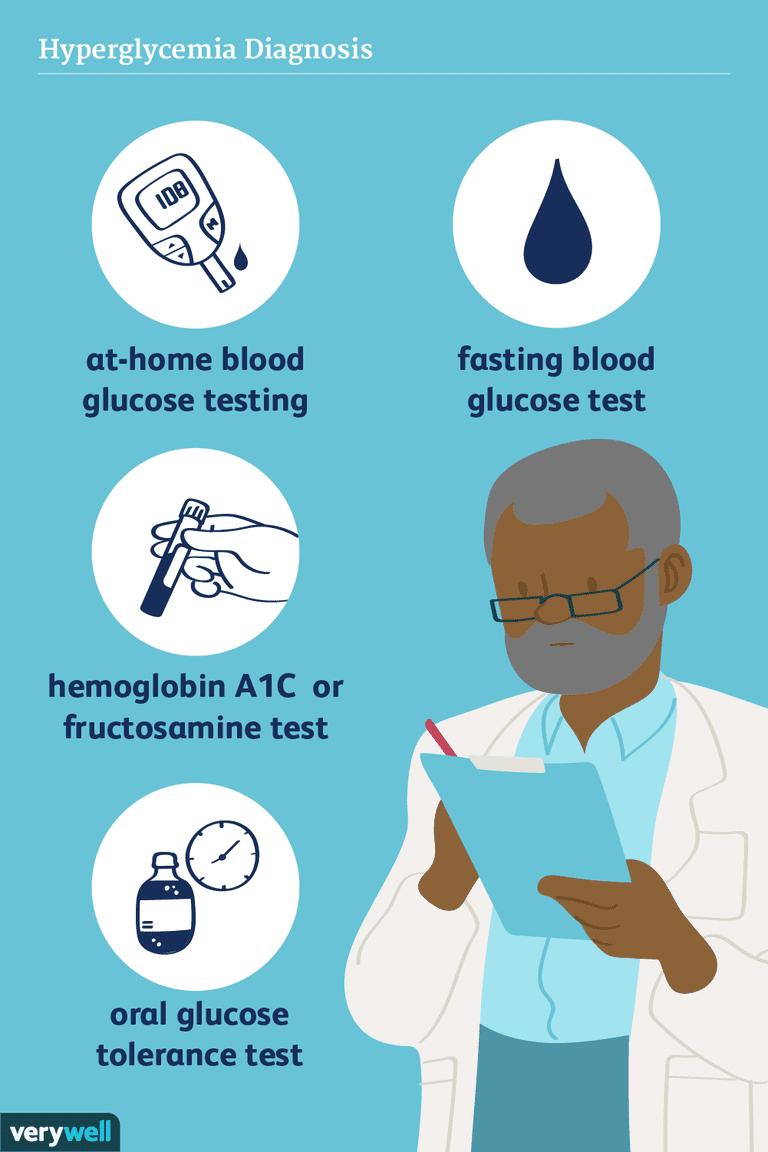 hyperglycemia diagnosis