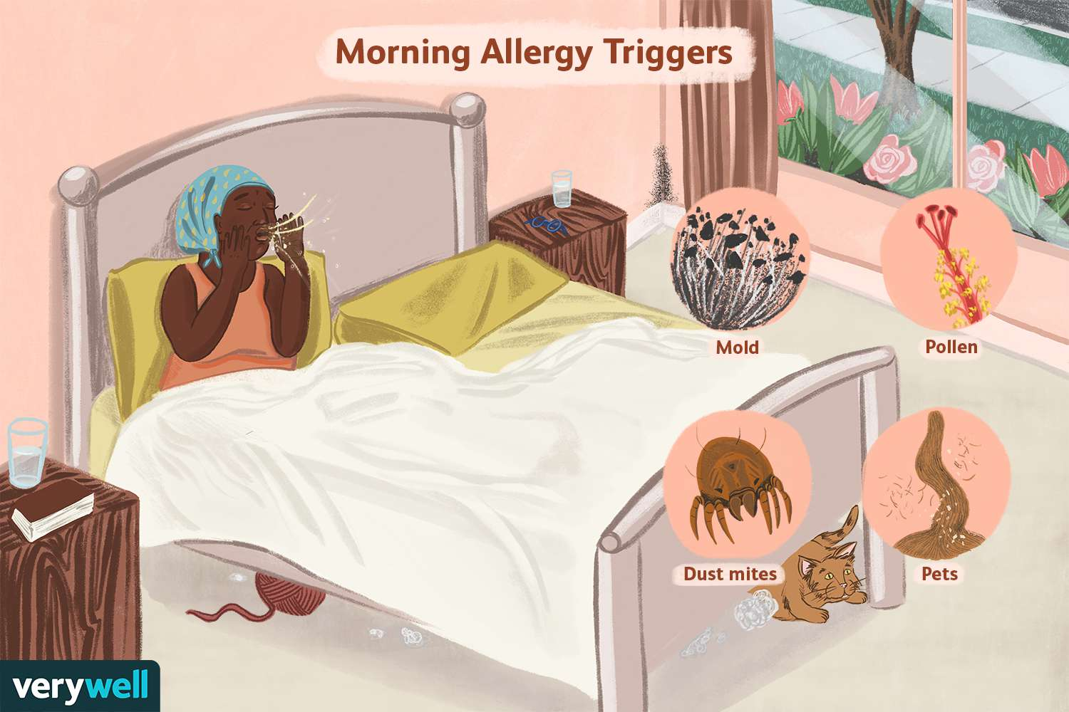 Morning Allergy Triggers