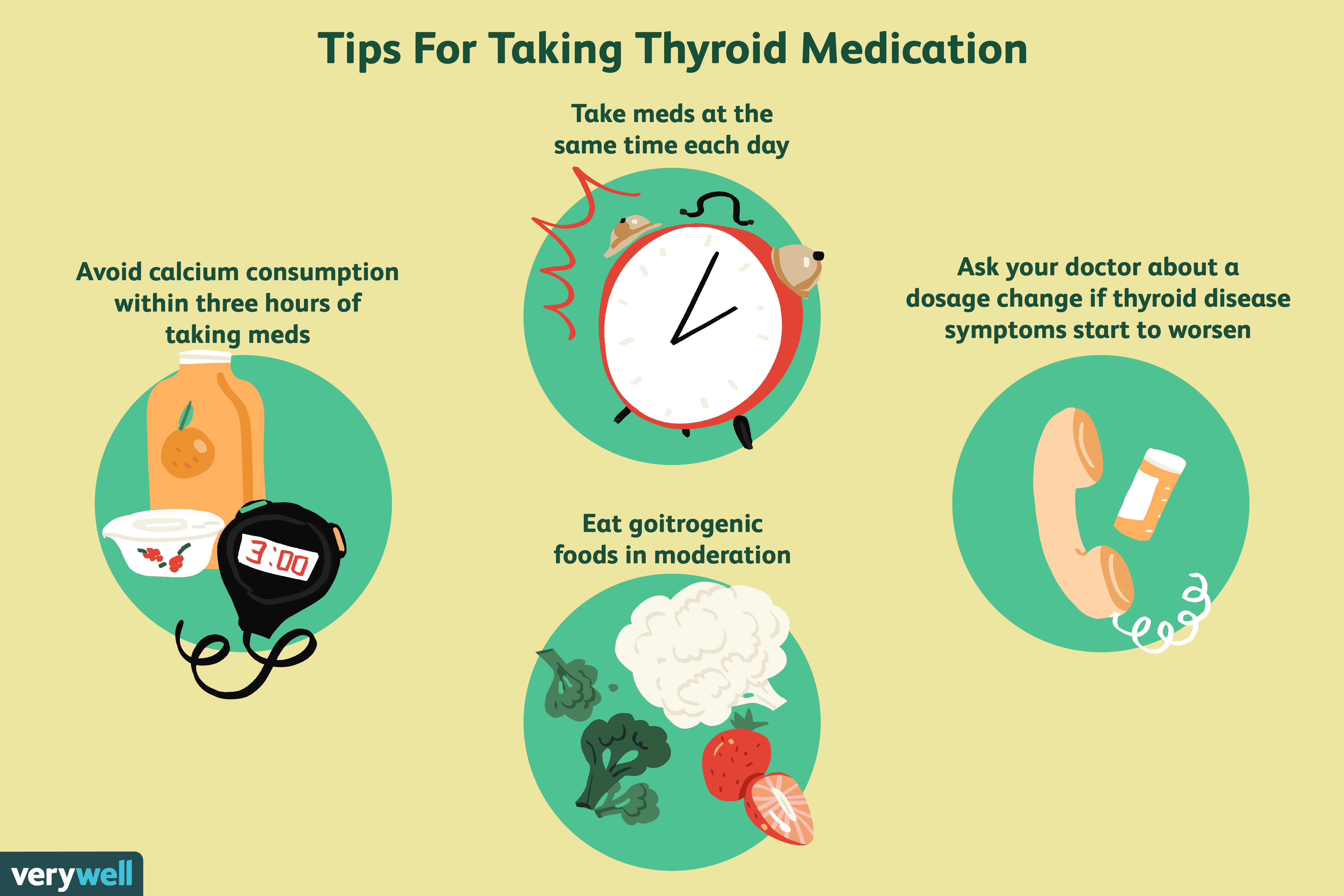 How to Properly Take Your Thyroid Medication
