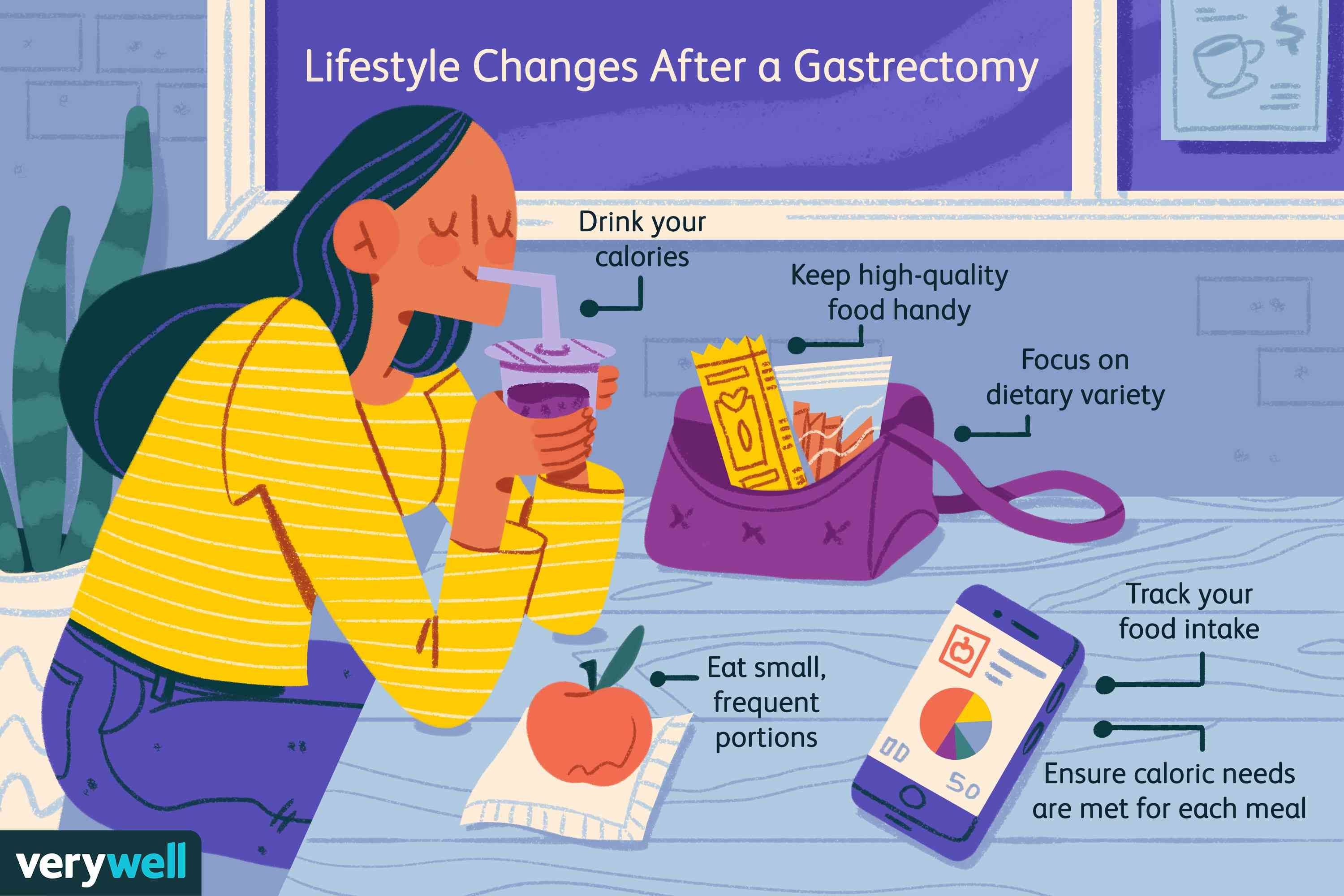 Lifestyle Changes After a Gastrectomy