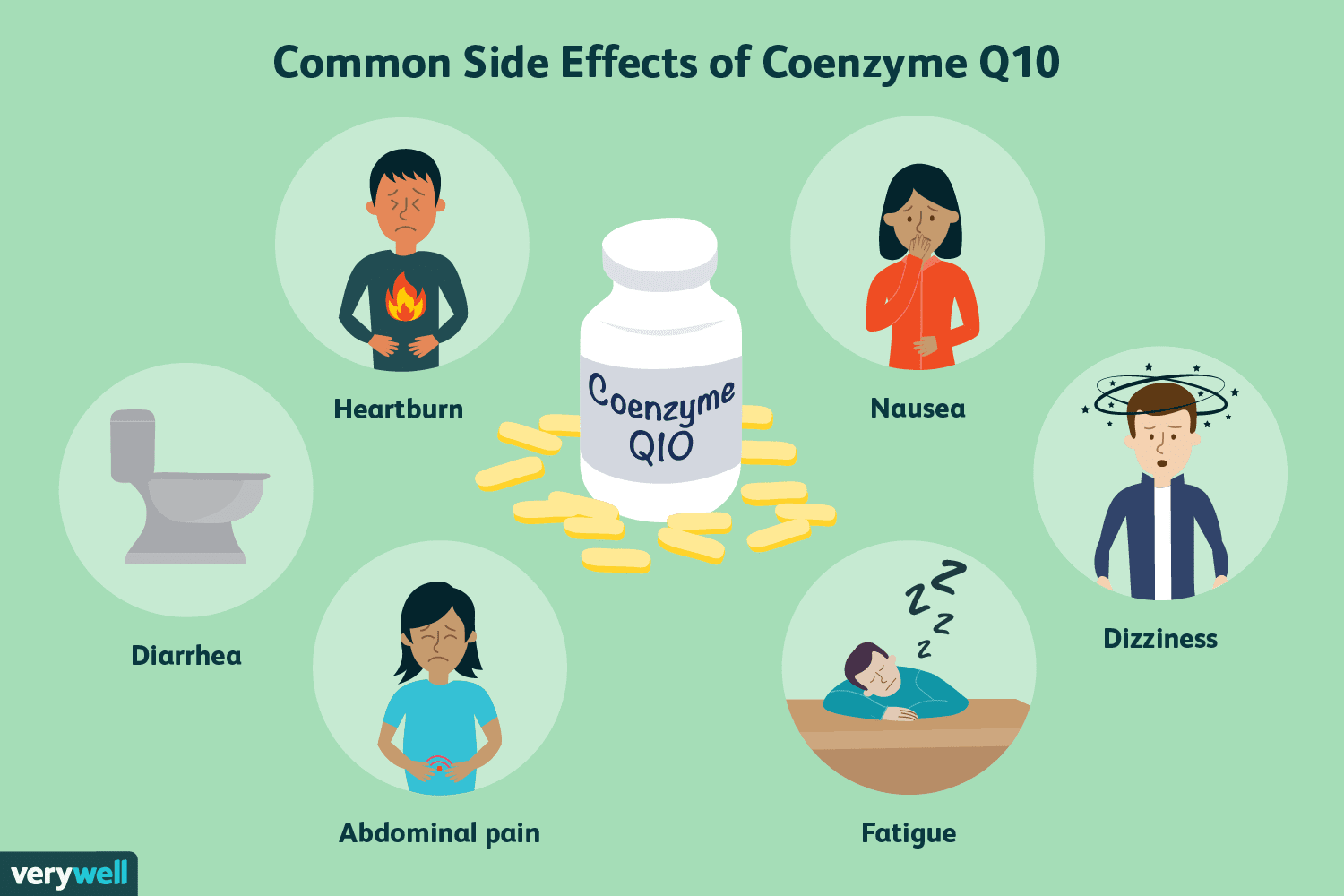 How Coenzyme Q10 May Help Prevent Migraines