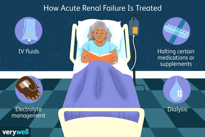 how acute renal failure is treated
