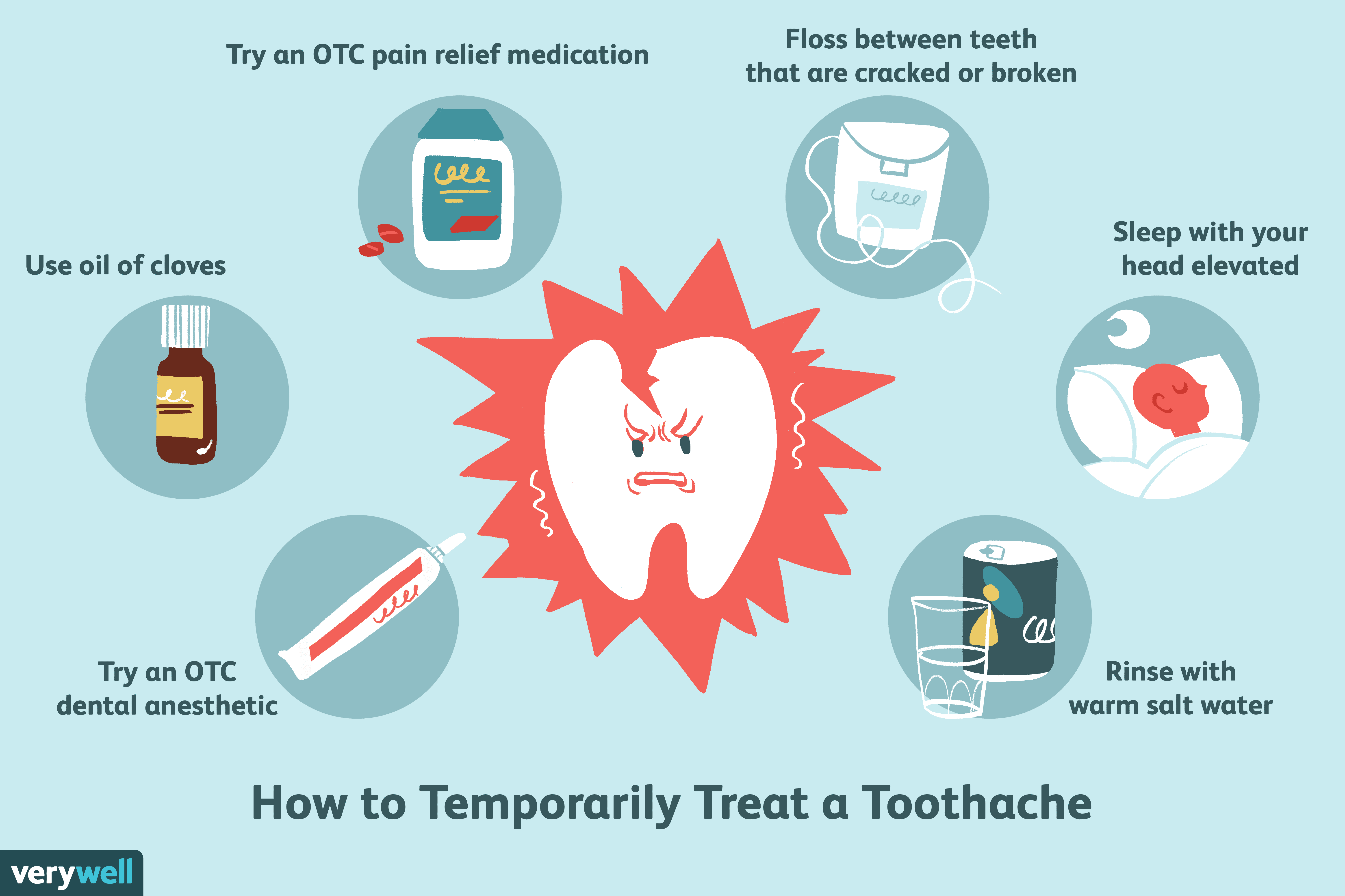 Relieve Pain From a Cracked or Broken Tooth