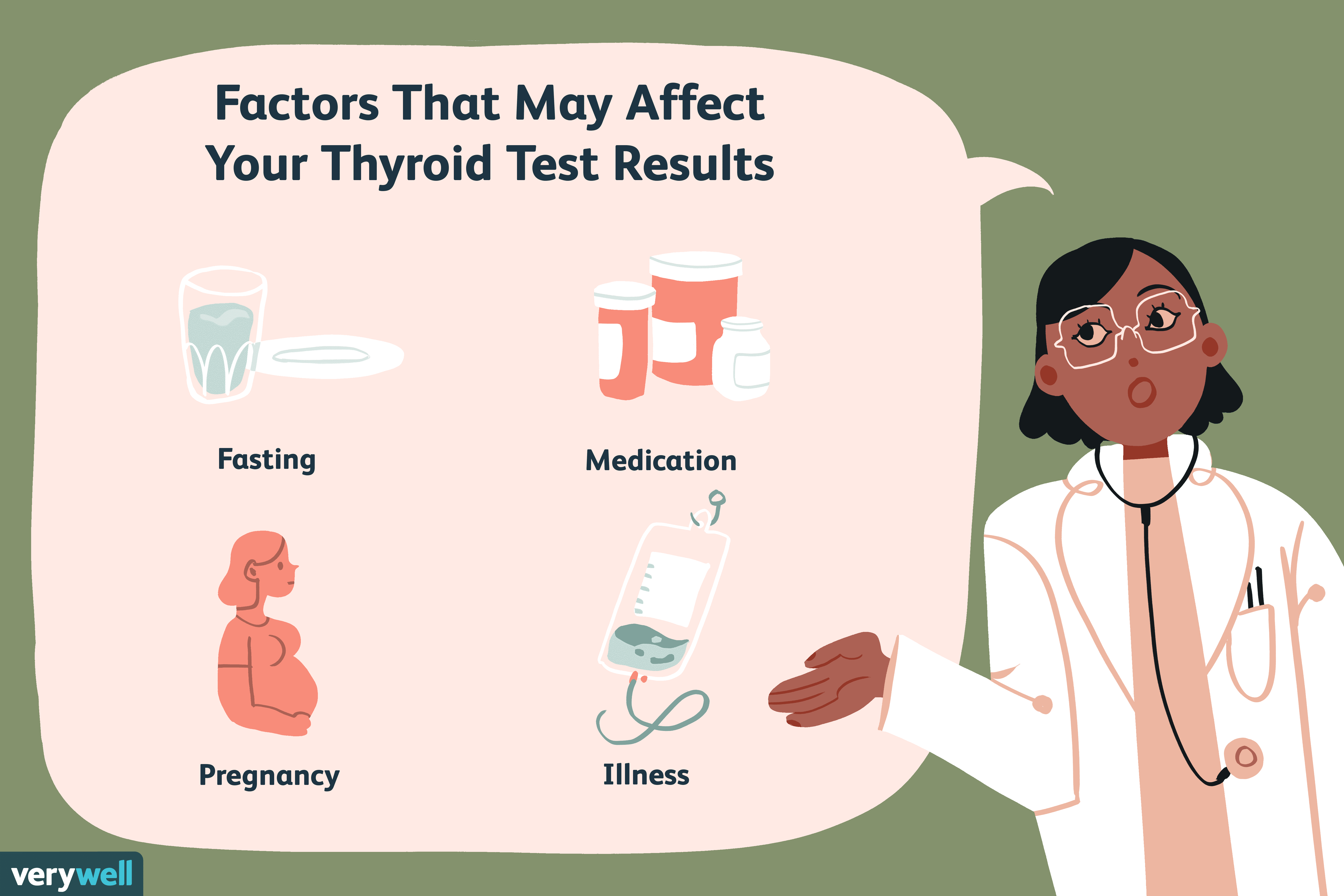 Factors That Affect Your Thyroid Test Results