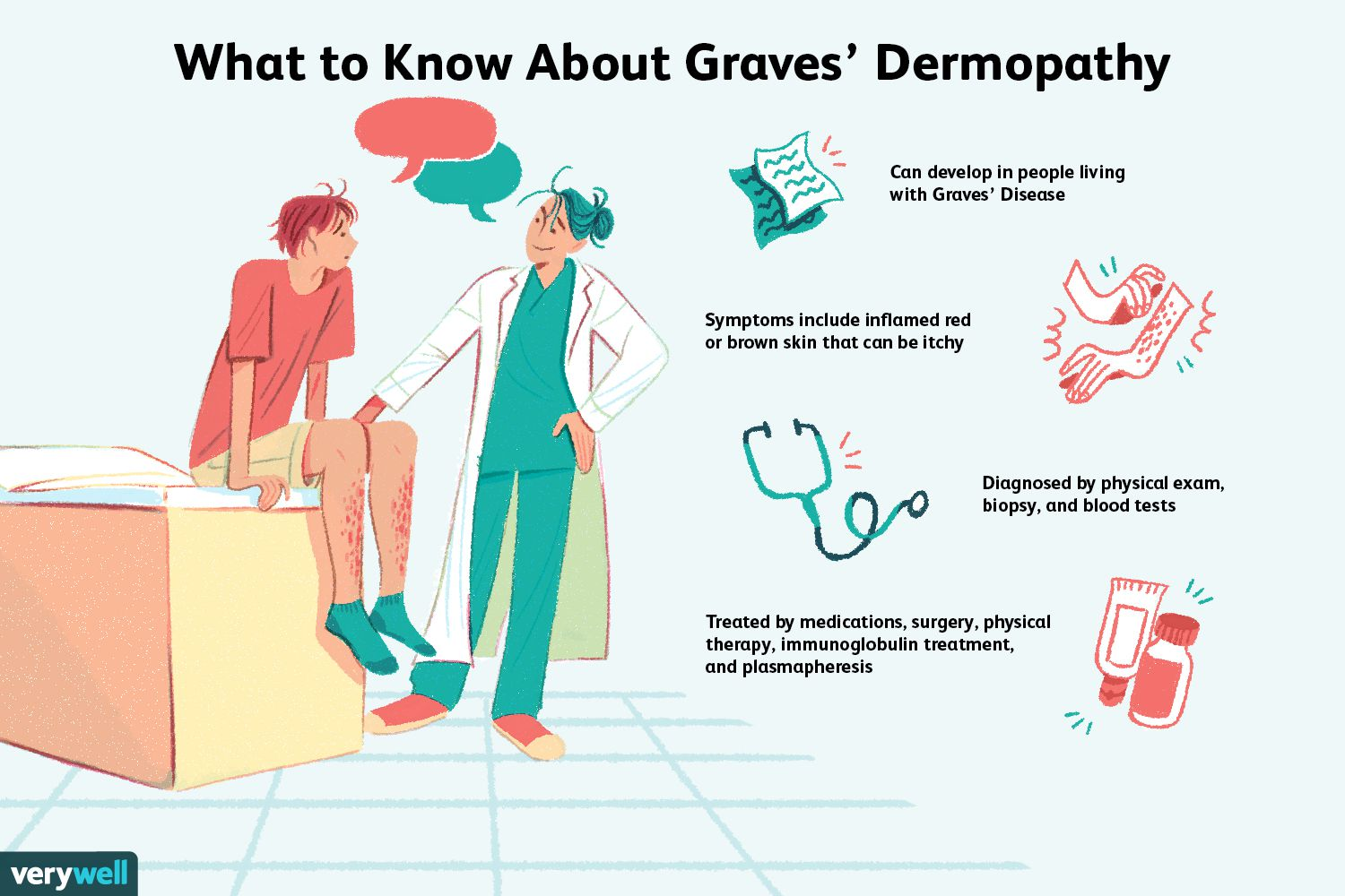 What to Know About Graves' Dermopathy