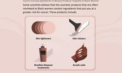 prevention of breast cancer in Black women