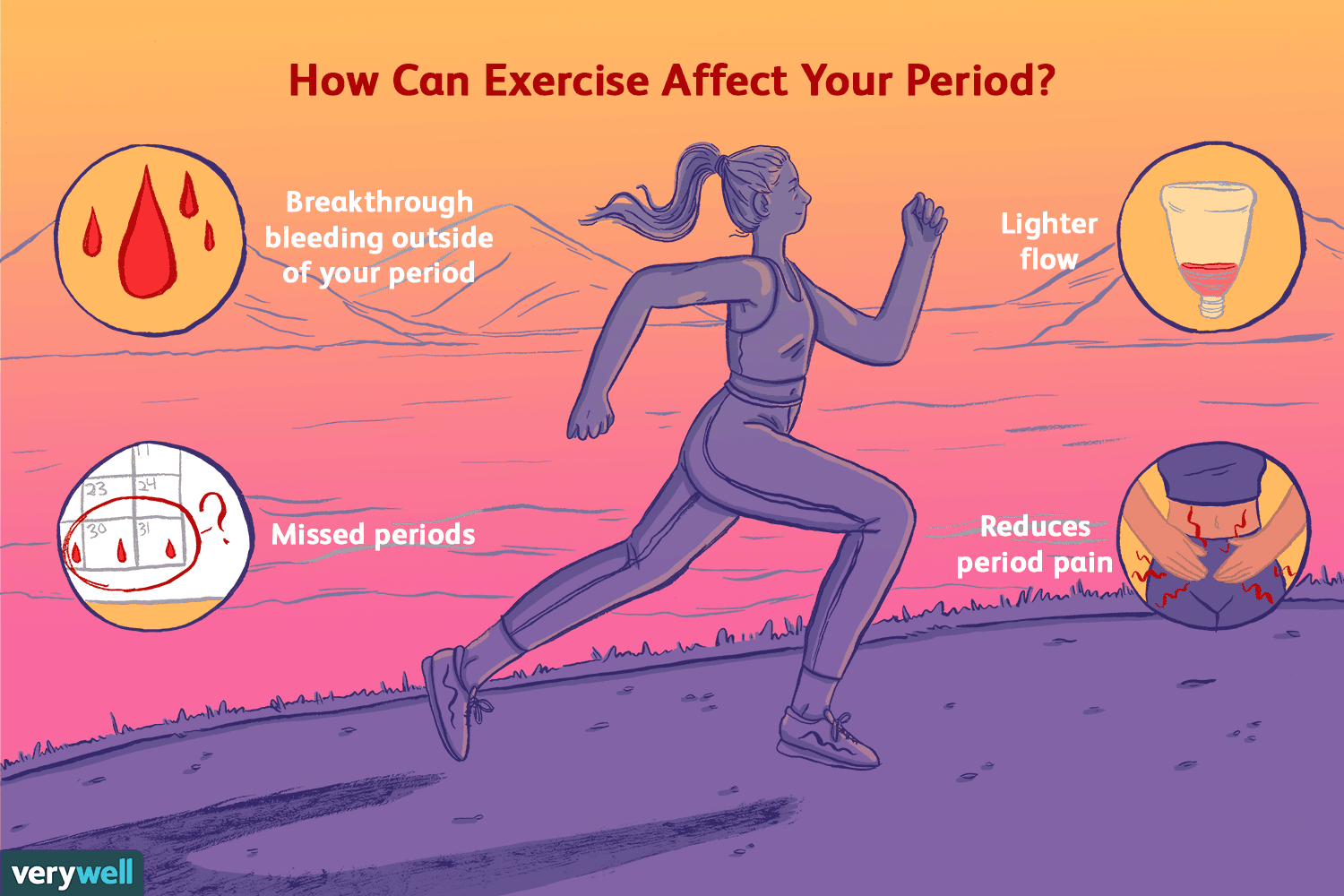 Changes Exercise Has On Your Period