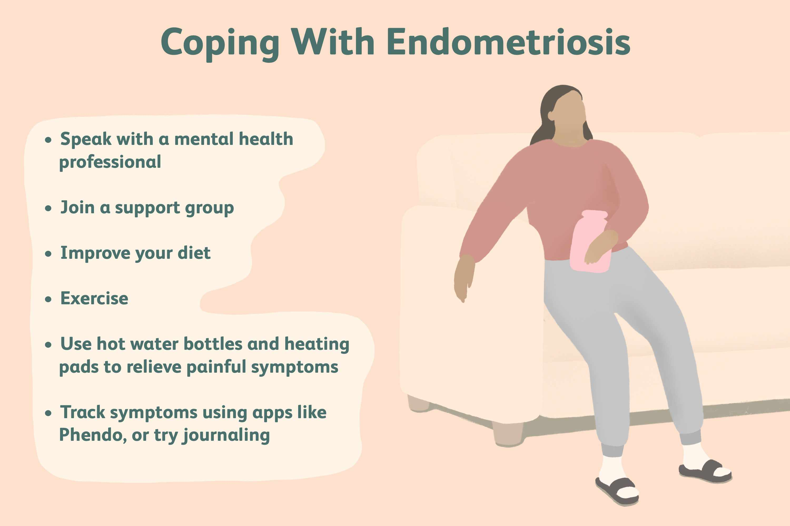 Endometriosis: Coping, Support, and Living Well