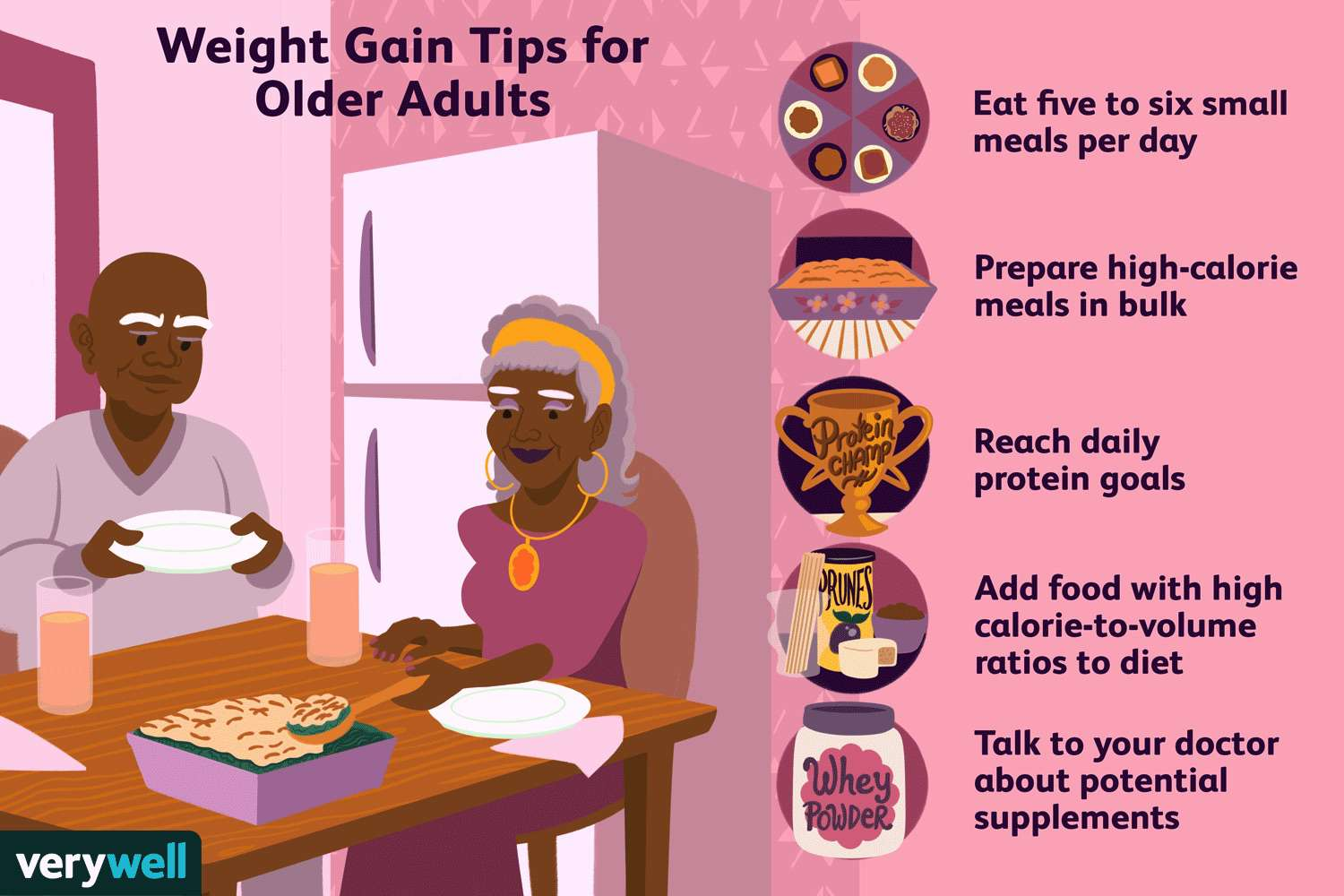 weight gain tips for older adults