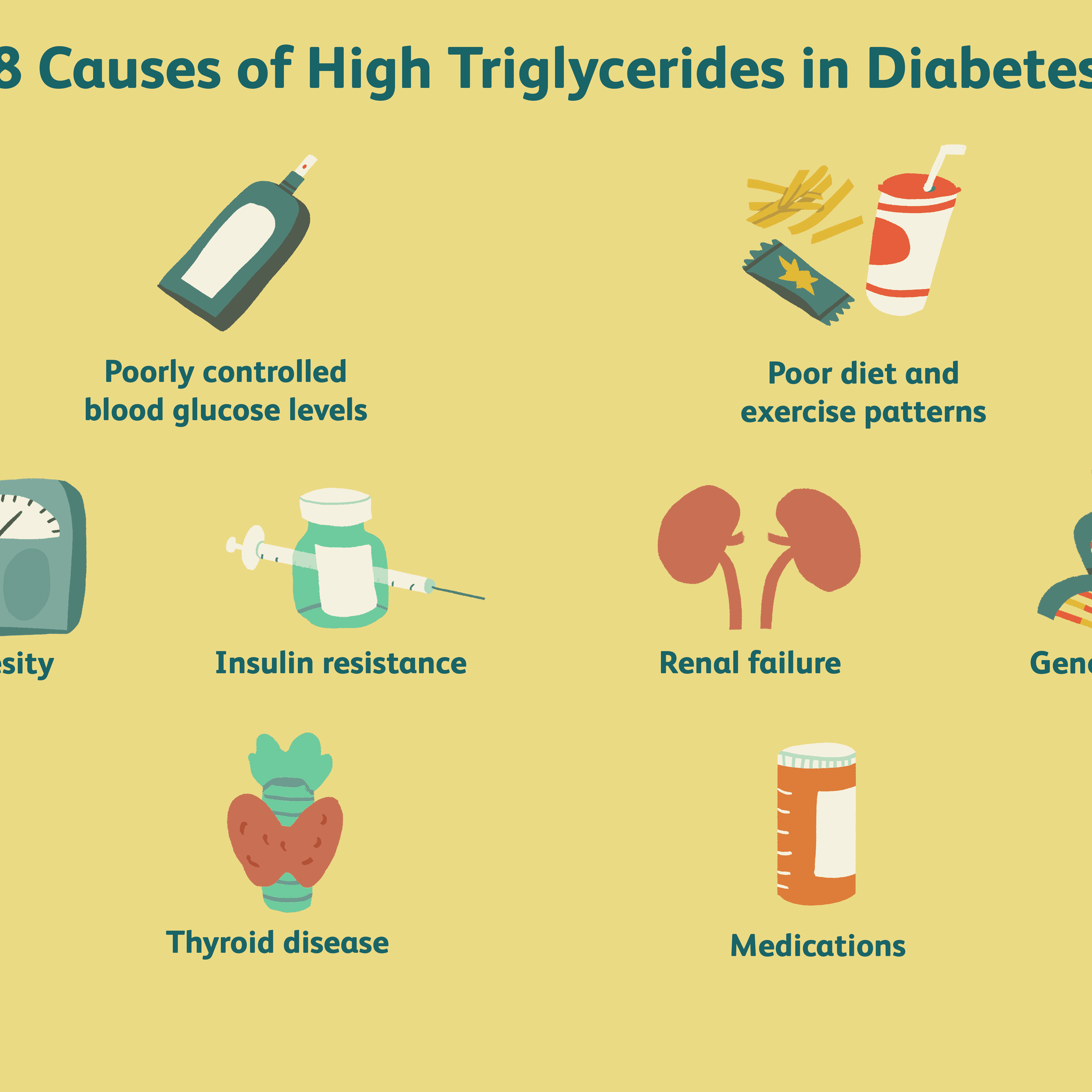 10 Causes Of High Triglycerides In Diabetes