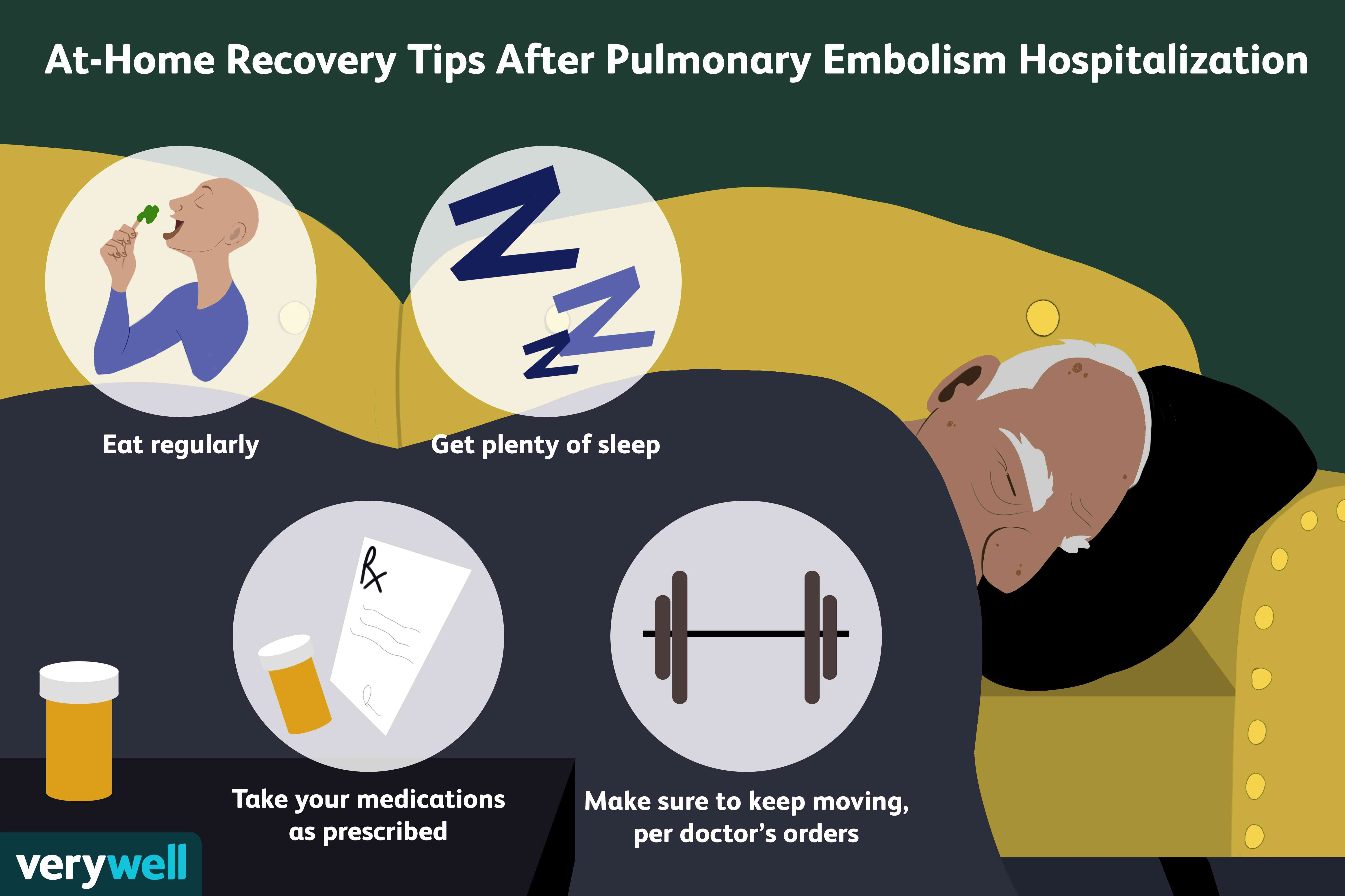 At-home recovery tips after a pulmonary embolism.