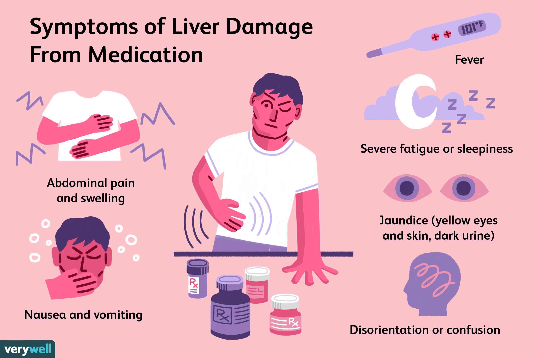 symptoms of drug-induced liver damage