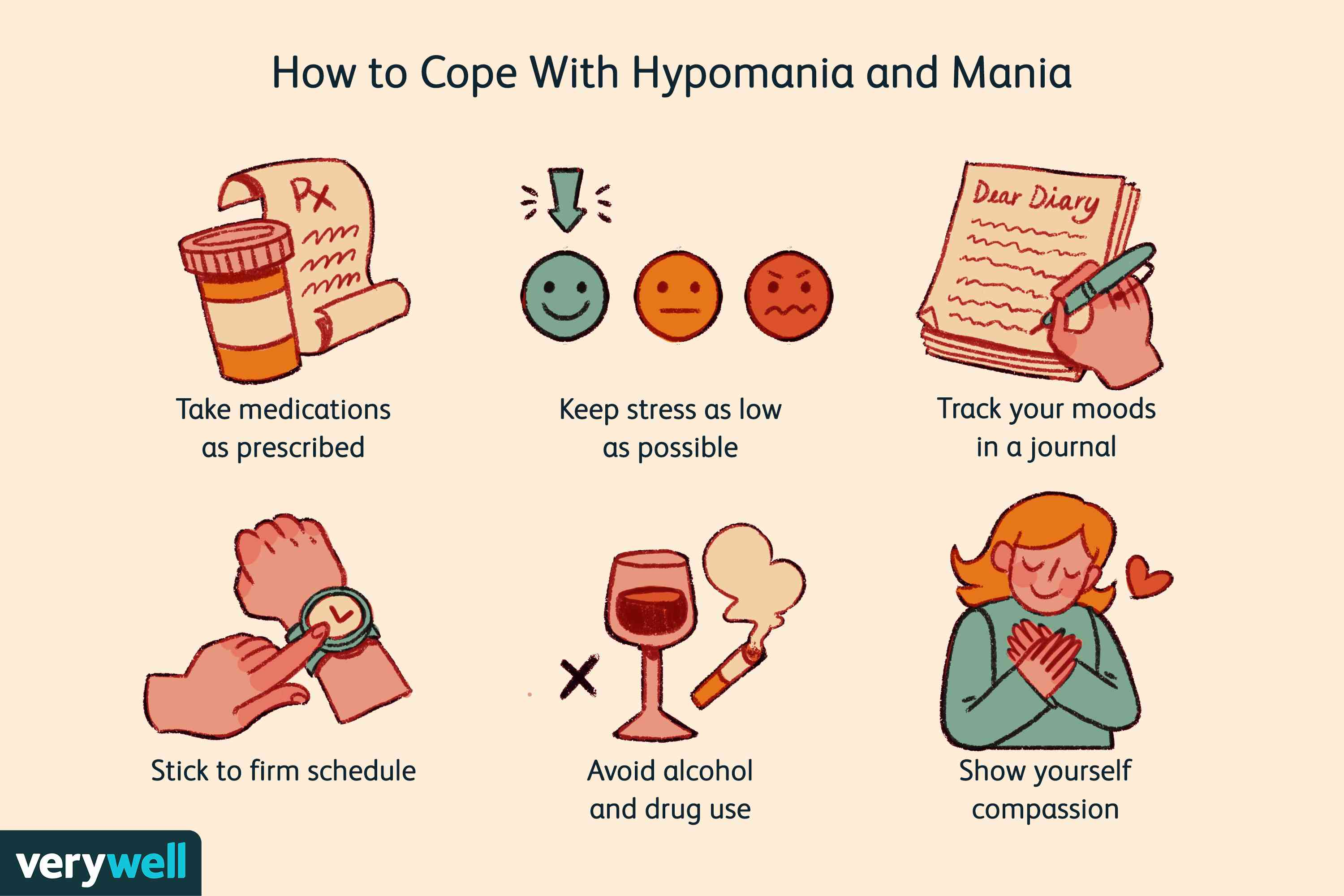 How to Cope With Hypomania and Mania