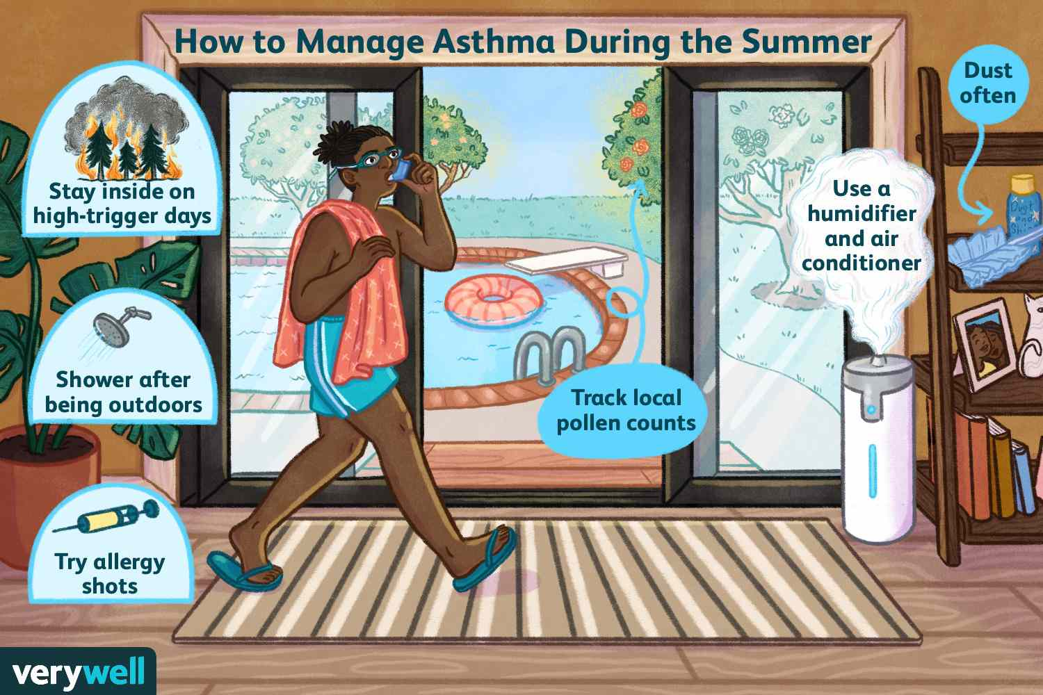 How to Manage Asthma During the Summer