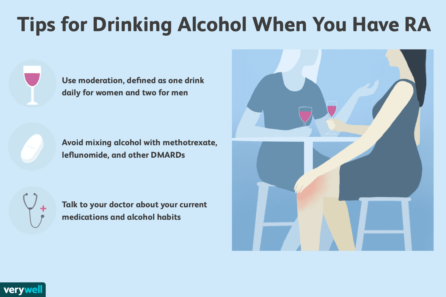 Tips for Drinking Alcohol When You Have RA