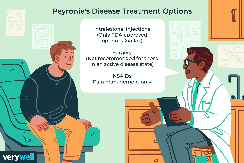 Peyronie's Disease Treatment Options
