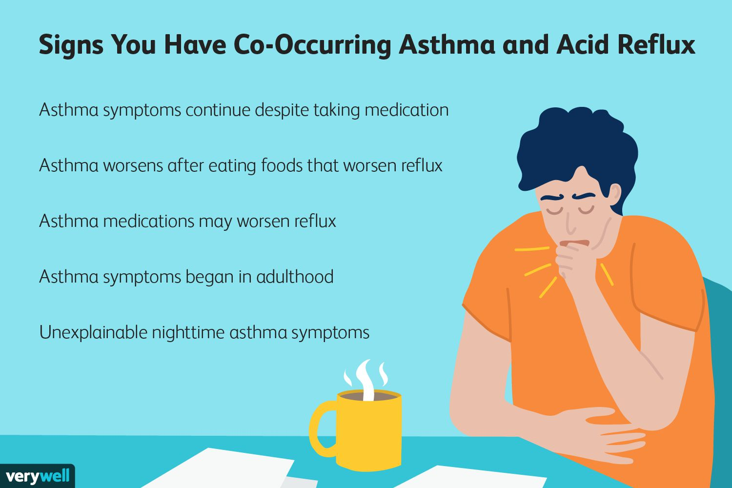 Signs You Have Co-Occuring Asthma and Acid Reflux