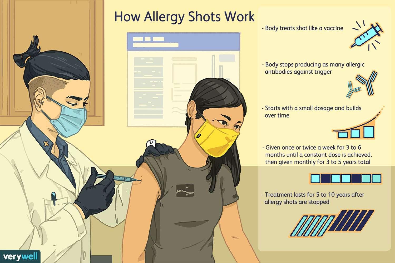 how allergy shots work