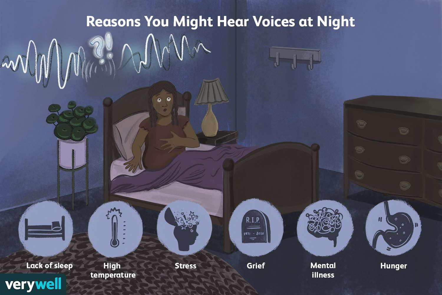 Reasons You Might Hear Voices at Night