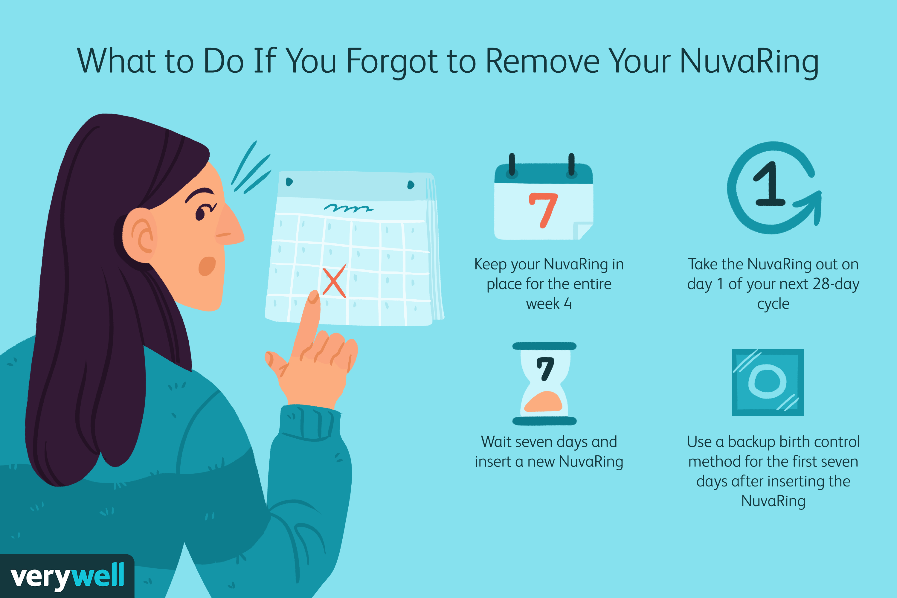 forgot to remove nuvaring